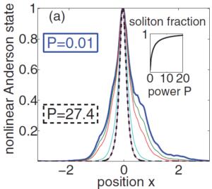 Solitonization of the Anderson localization