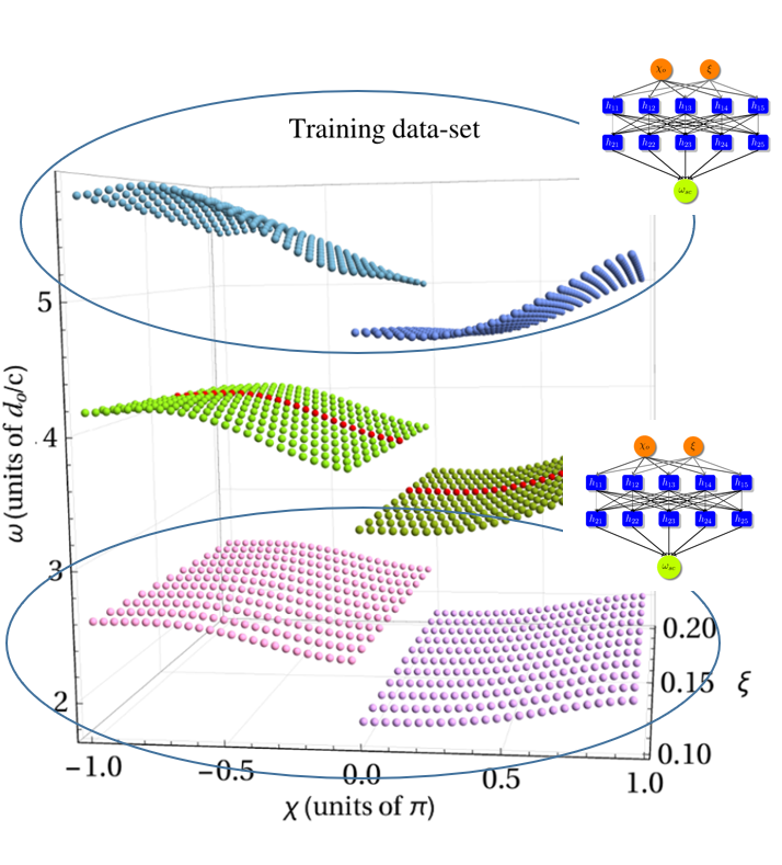 Topological Photonics Inverse Problem by Machine Learning