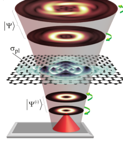 Plasmon-enhanced spin-orbit interaction of light in graphene