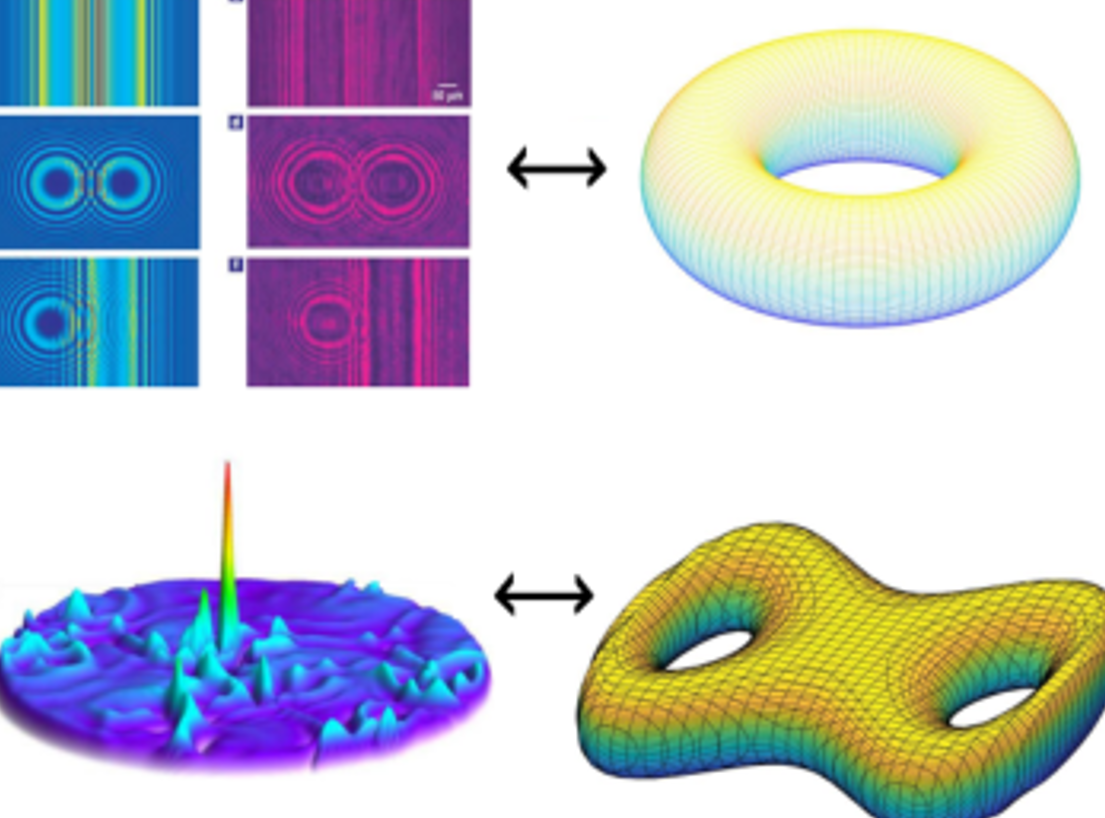 Topological Control of Extreme Waves