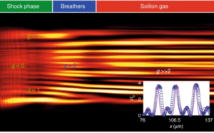 Controlling rogue waves and soliton gases