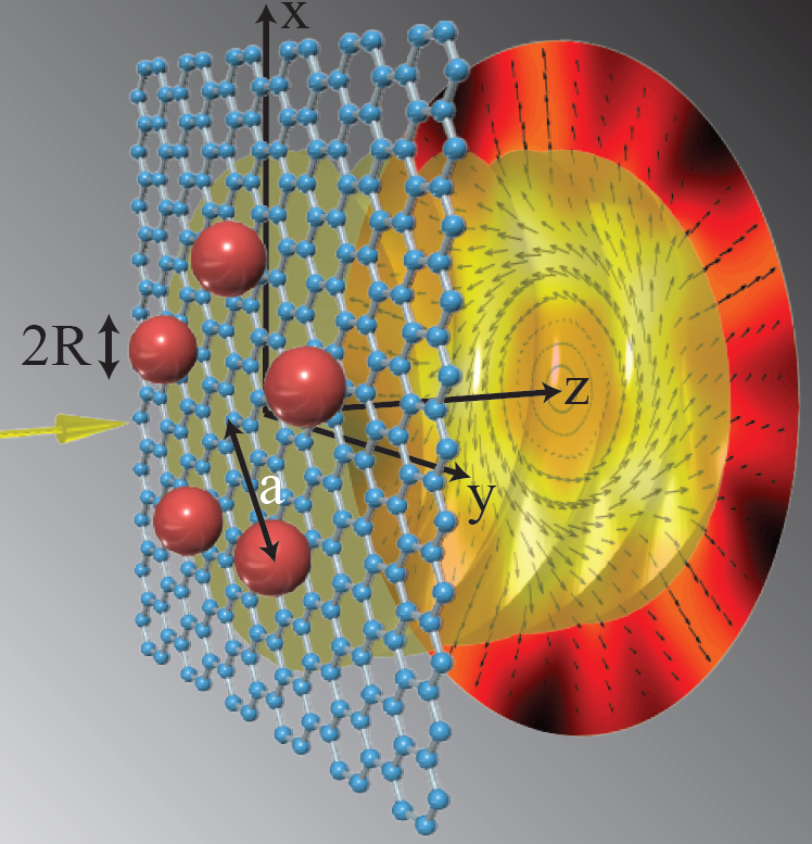 Spin-orbit coupling in graphene-based nanostructures with broken rotational symmetry