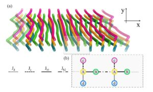 Non-abelian Thouless pumping in a photonic lattice
