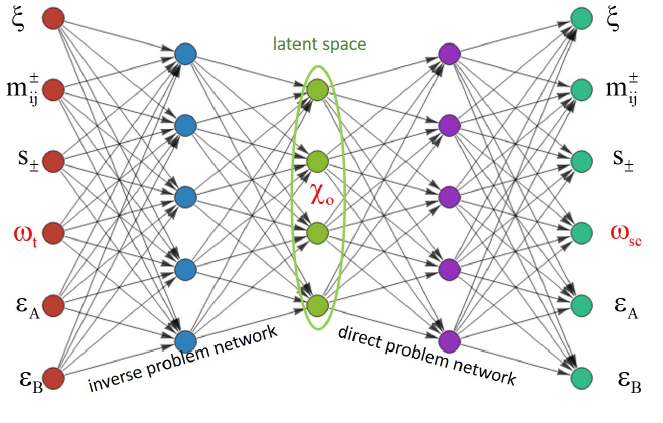 Topological nanophotonics and artificial neural networks